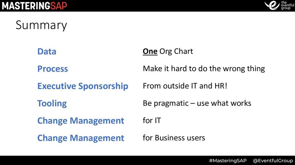 Summary Data One Org Chart Process Make it hard...