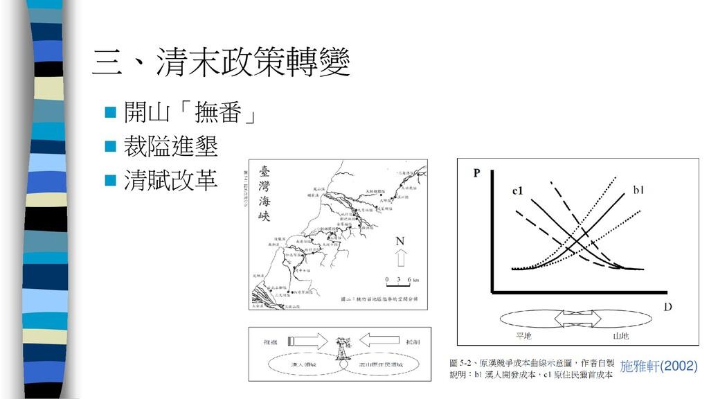 三、清末政策轉變  開山「撫番」  裁隘進墾  清賦改革 施雅軒(2002)