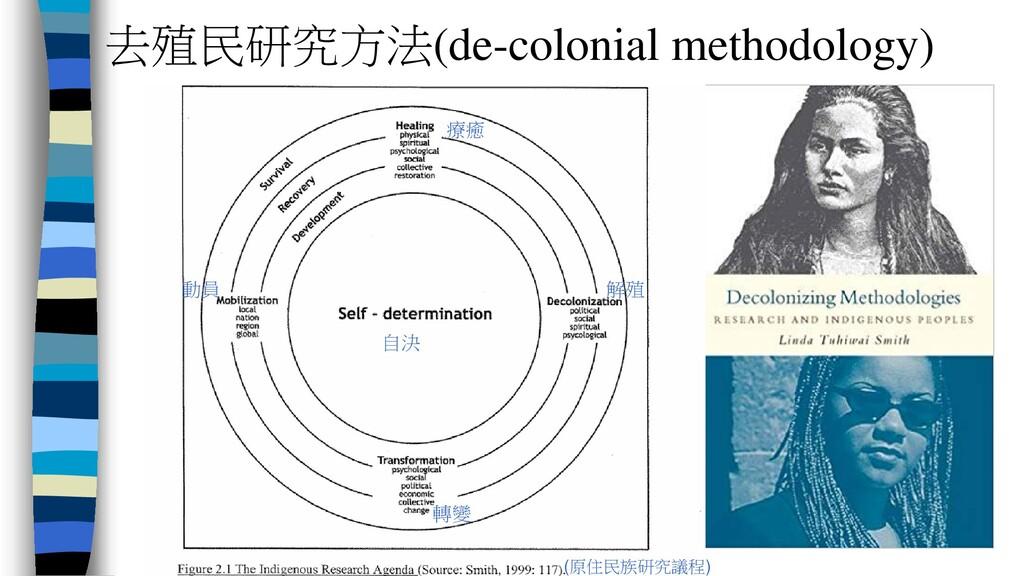 去殖民研究方法(de-colonial methodology) 自決 療癒 解殖 轉變 動員...
