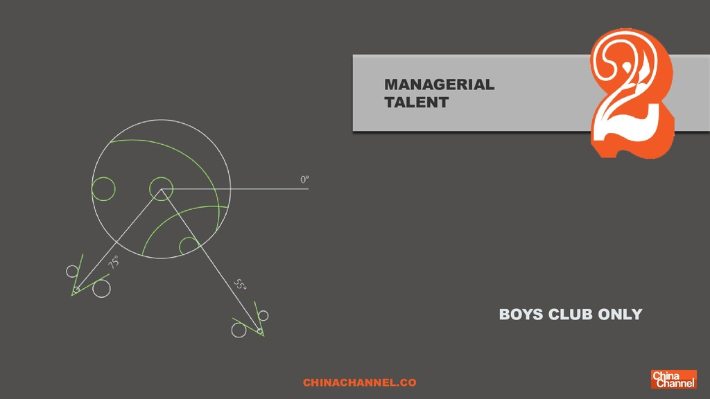 MANAGERIAL TALENT BOYS CLUB ONLY CHINACHANNEL.CO