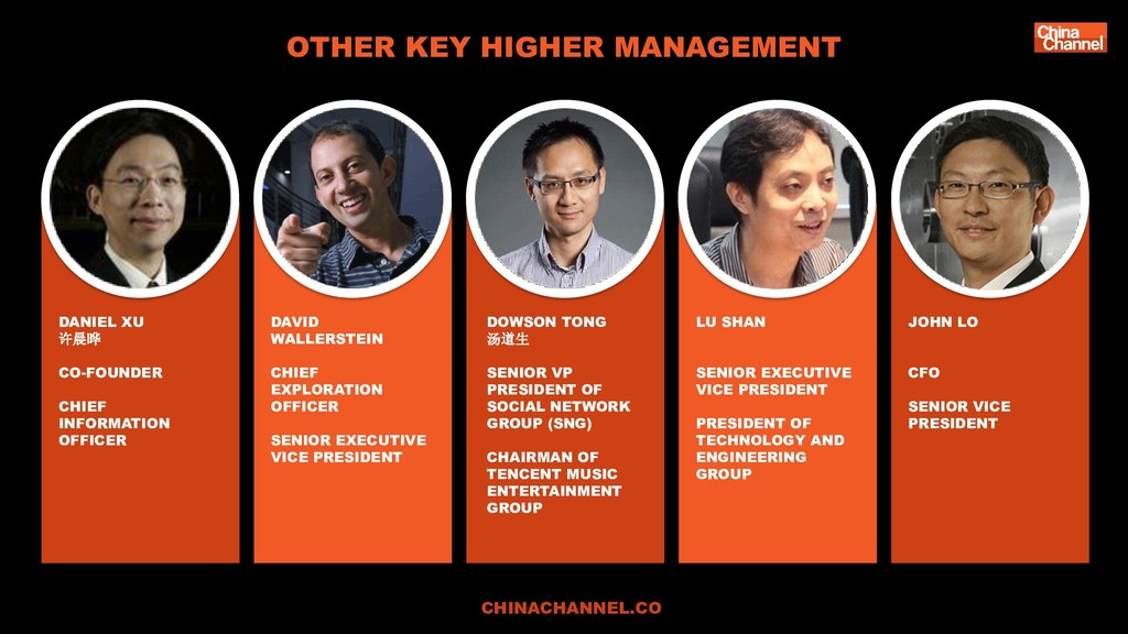 OTHER KEY HIGHER MANAGEMENT CHINACHANNEL.CO JOH...