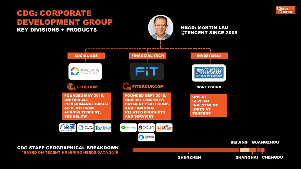 CDG: CORPORATE DEVELOPMENT GROUP KEY DIVISIONS ...