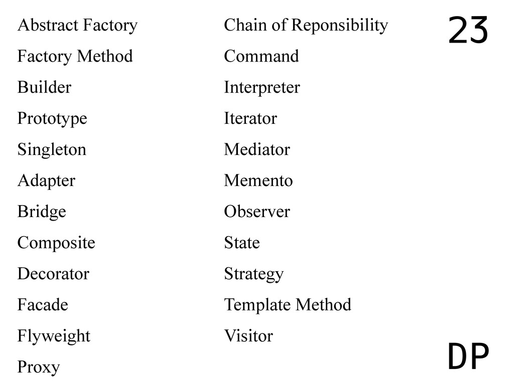 Abstract Factory Factory Method Builder Prototy...