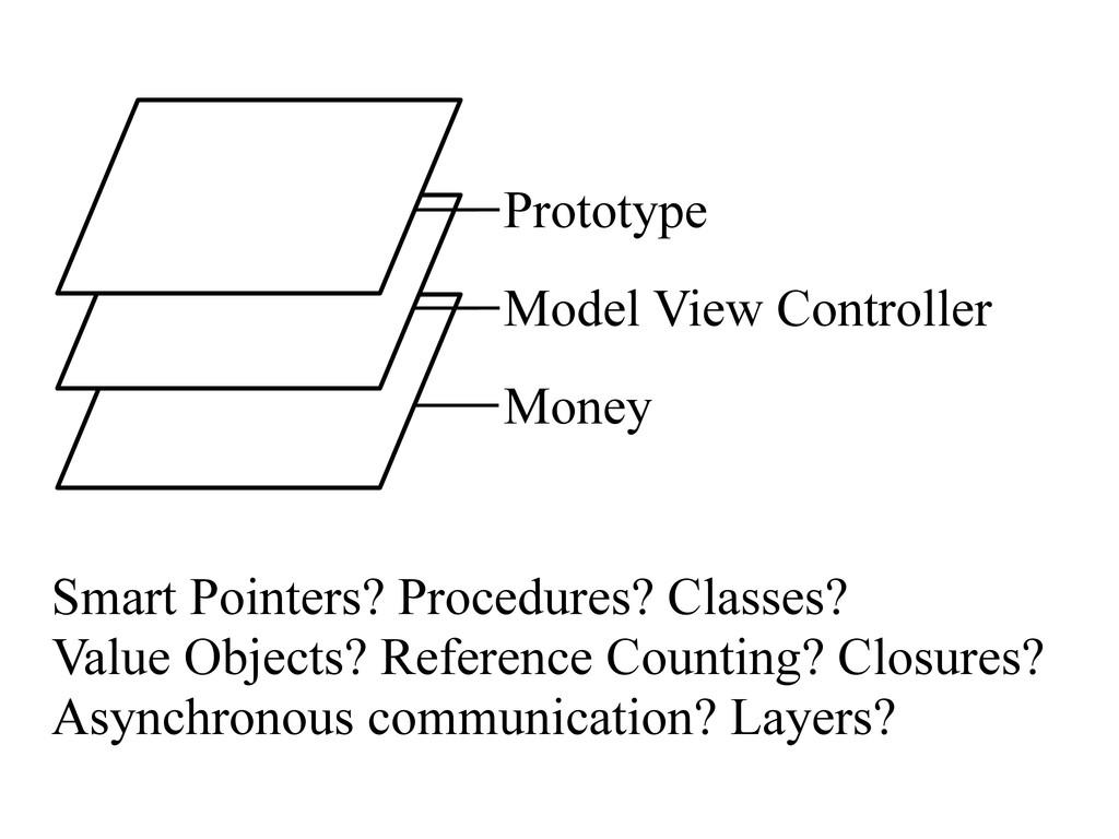 Money Model View Controller Prototype Smart Poi...