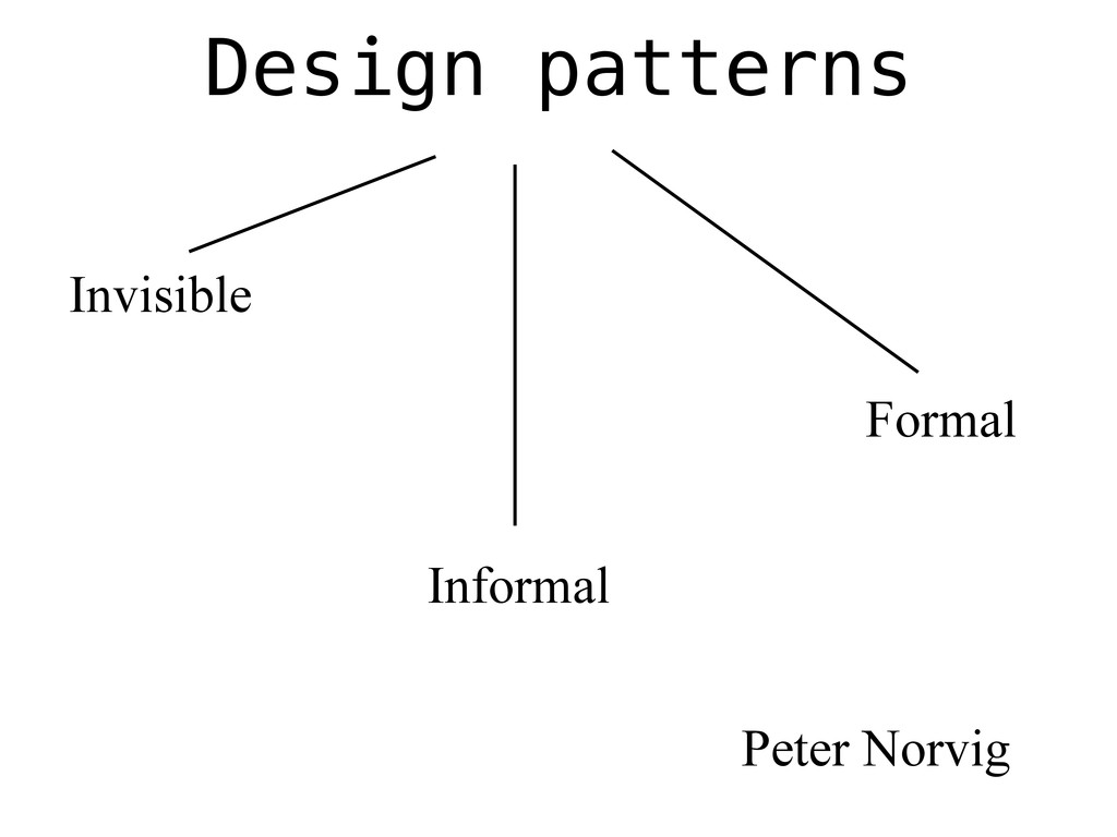 Design patterns Formal Informal Invisible Peter...