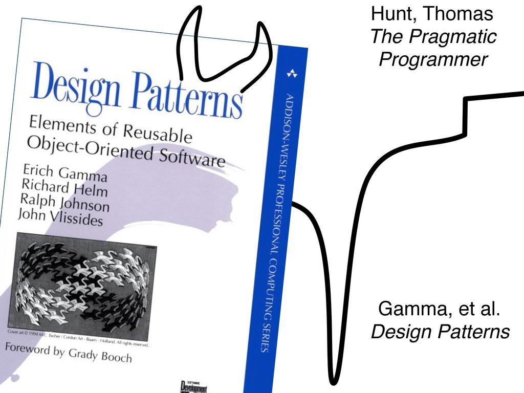 Gamma, et al. Design Patterns Hunt, Thomas The ...