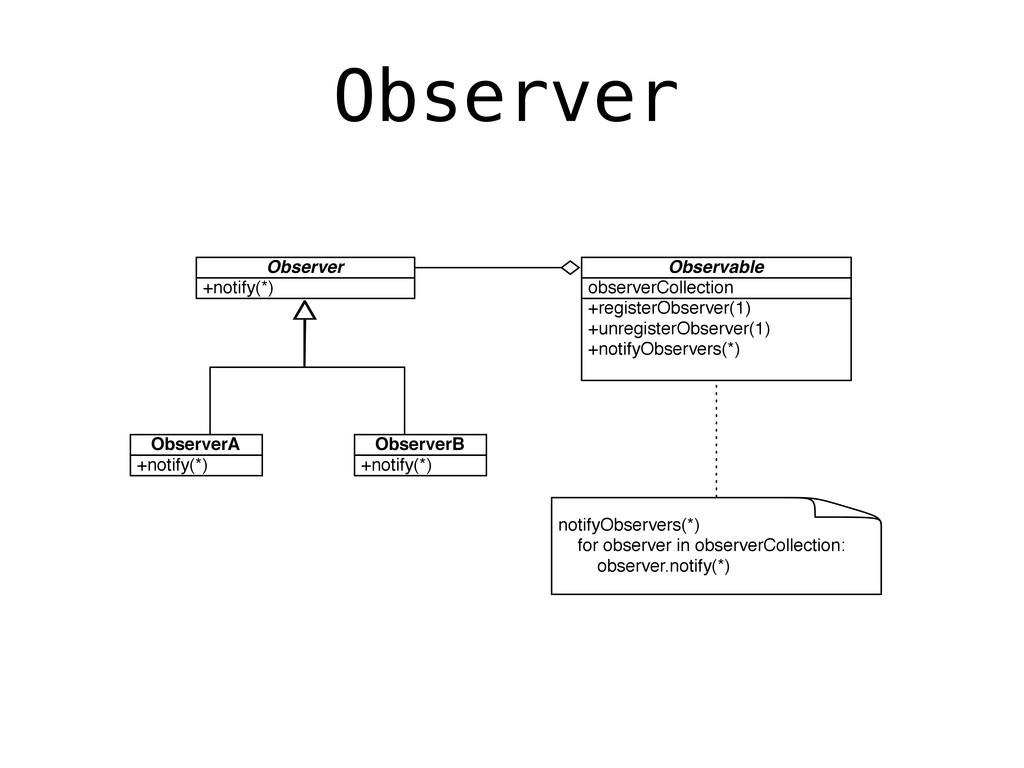 +notify(*) Observer +notify(*) ObserverA +notif...