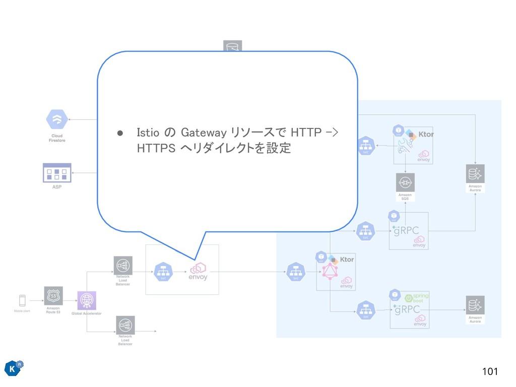 ● Istio の Gateway リソースで HTTP -> HTTPS へリダイレクトを設...