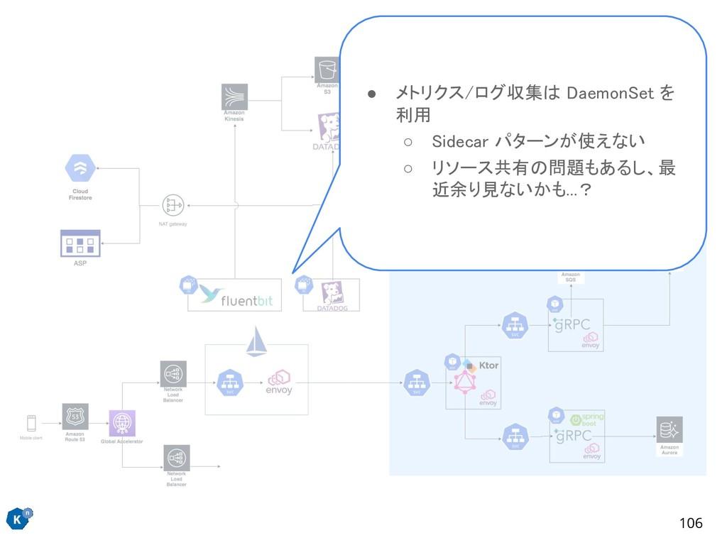 ● メトリクス/ログ収集は DaemonSet を 利用 ○ Sidecar パターンが使え...
