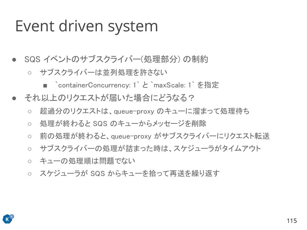 ● SQS イベントのサブスクライバー(処理部分) の制約 ○ サブスクライバーは並列処理を...