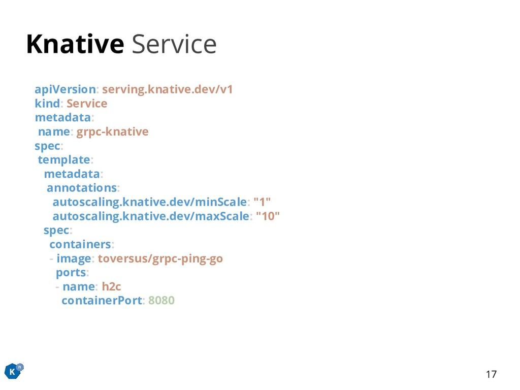 apiVersion: serving.knative.dev/v1 kind: Servic...