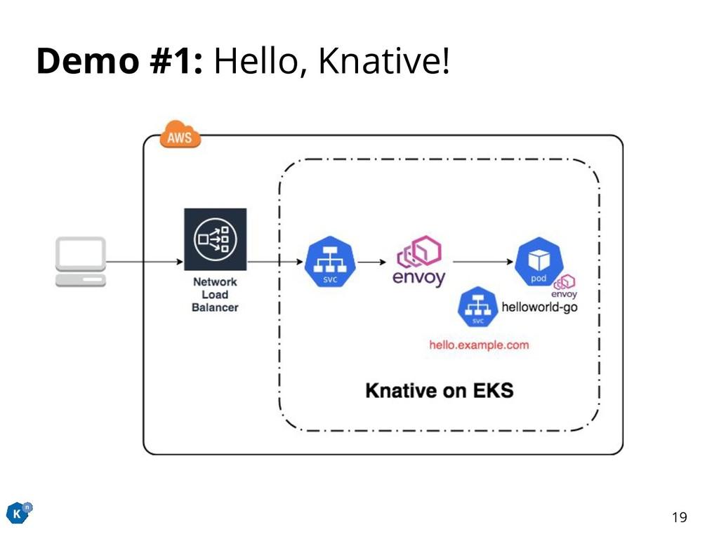 19 Demo #1: Hello, Knative!