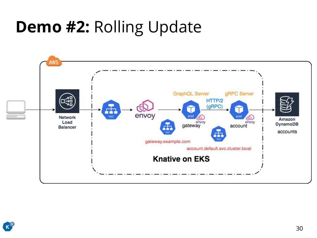 Demo #2: Rolling Update 30