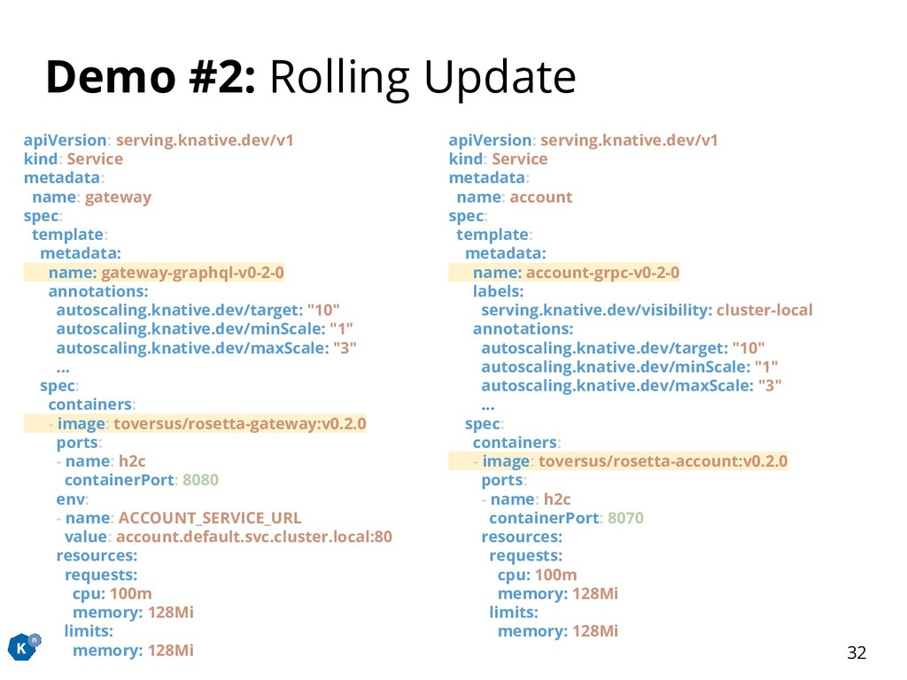Demo #2: Rolling Update 32 apiVersion: serving....