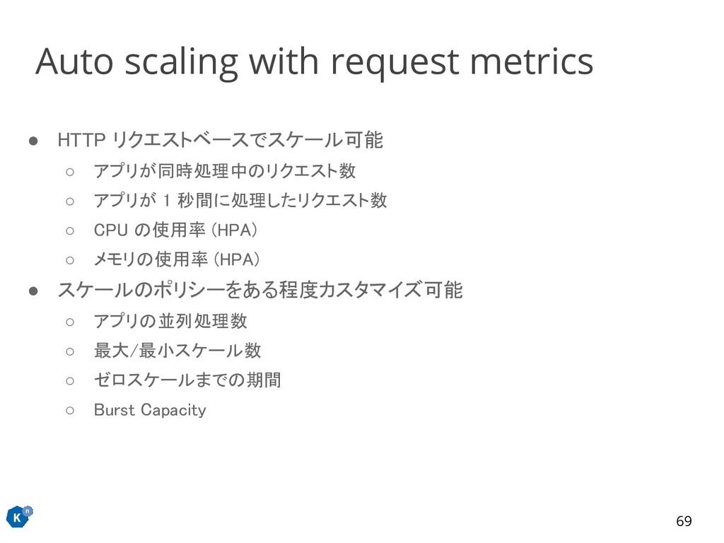 ● HTTP リクエストベースでスケール可能 ○ アプリが同時処理中のリクエスト数 ○ ア...