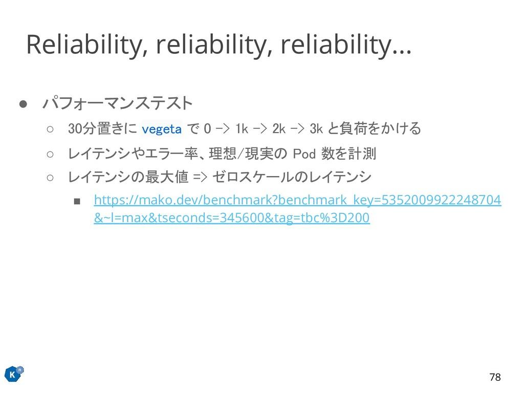 Reliability, reliability, reliability... ● パフォー...