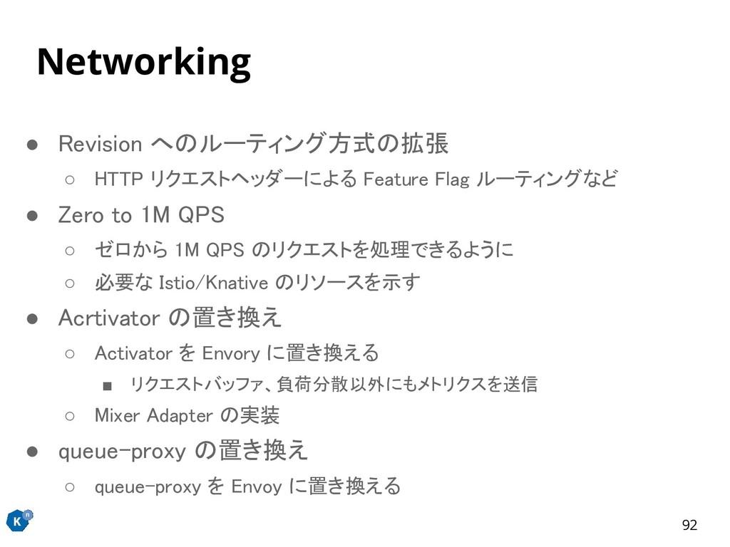 ● Revision へのルーティング方式の拡張 ○ HTTP リクエストヘッダーによる F...