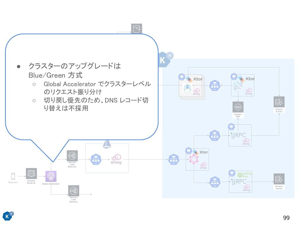 ● クラスターのアップグレードは Blue/Green 方式 ○ Global Accele...