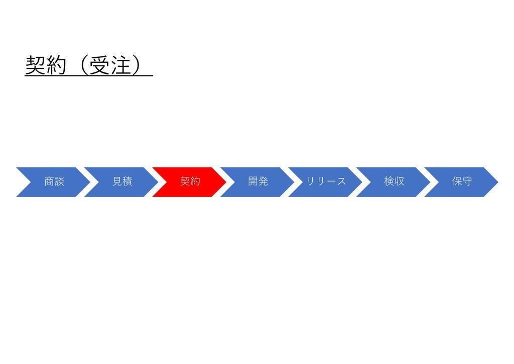 商談 ⾒積 契約 開発 リリース 検収 保守 契約(受注)
