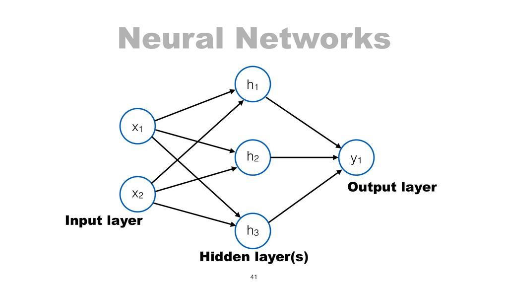 Neural Networks 41 x1 x2 h1 y1 h2 h3 Input laye...