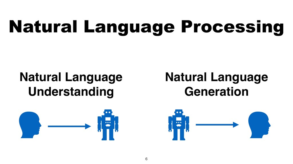 Natural Language Understanding Natural Languag...