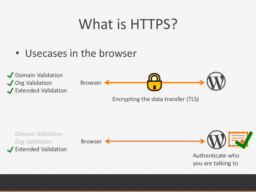 What is HTTPS? • Usecases in the browser Browse...