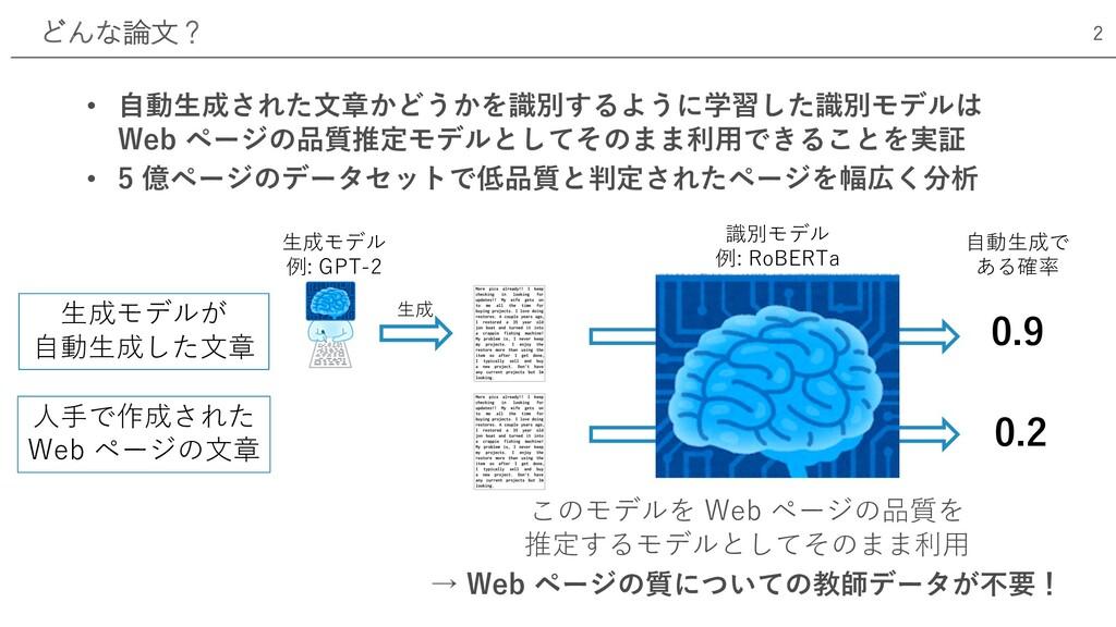 • ⾃動⽣成された⽂章かどうかを識別するように学習した識別モデルは Web ページの品質推定モ...