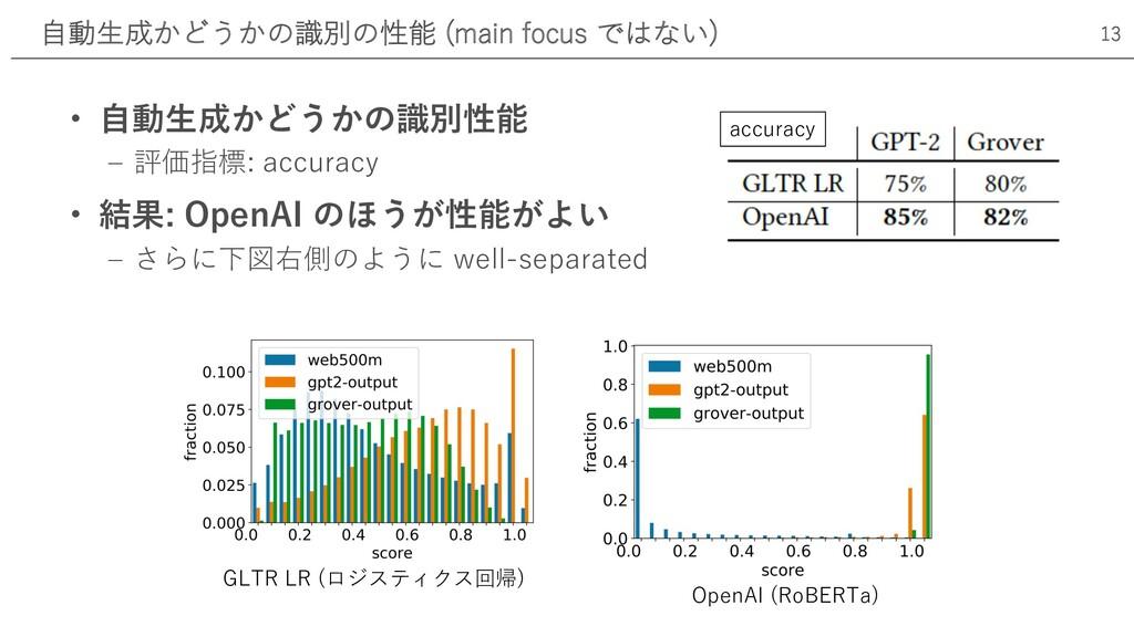 ⾃動⽣成かどうかの識別の性能 (main focus ではない) 13 accuracy GL...