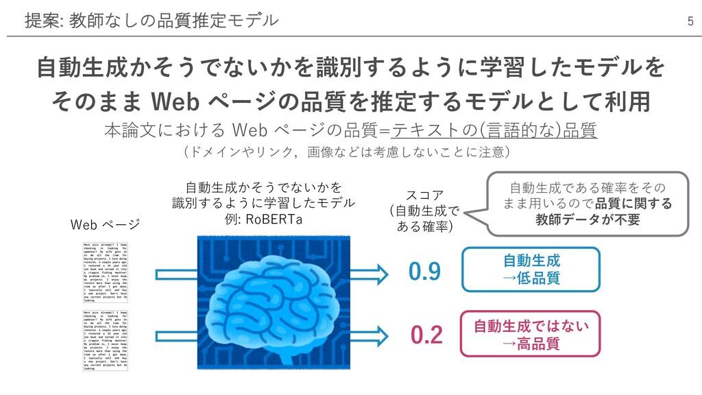 ⾃動⽣成かそうでないかを識別するように学習したモデルを そのまま Web ページの品質を推定す...