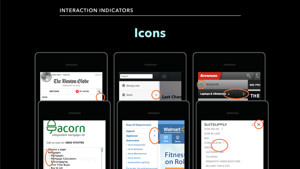 INTERACTION INDICATORS Icons