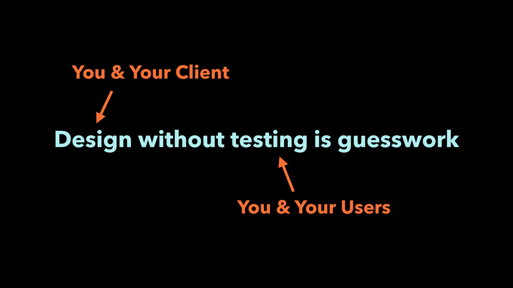 Design without testing is guesswork You & Your ...