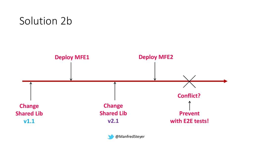 @ManfredSteyer Solution 2b Deploy MFE1 Change S...