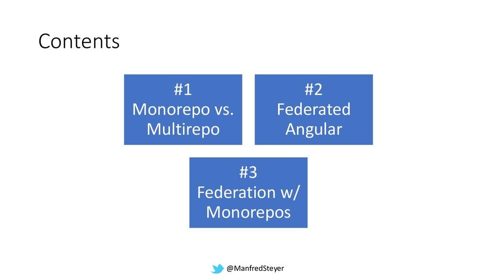 @ManfredSteyer Contents #1 Monorepo vs. Multire...