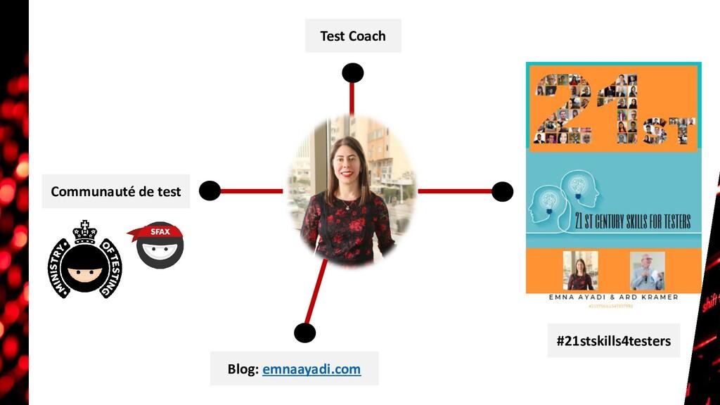 #21stskills4testers Test Coach Blog: emnaayadi....