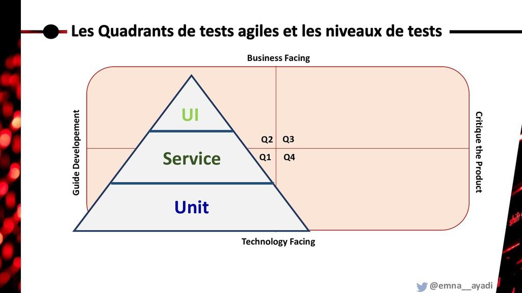 @emna__ayadi Q2 Q1 Q4 Q3 Business Facing Techno...