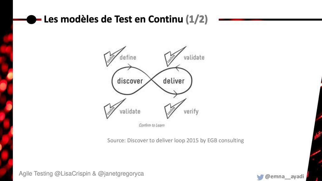 @emna__ayadi Source: Discover to deliver loop 2...