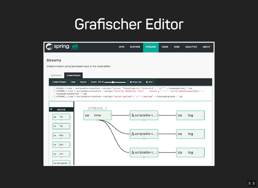 5 . 5 Grafischer Editor