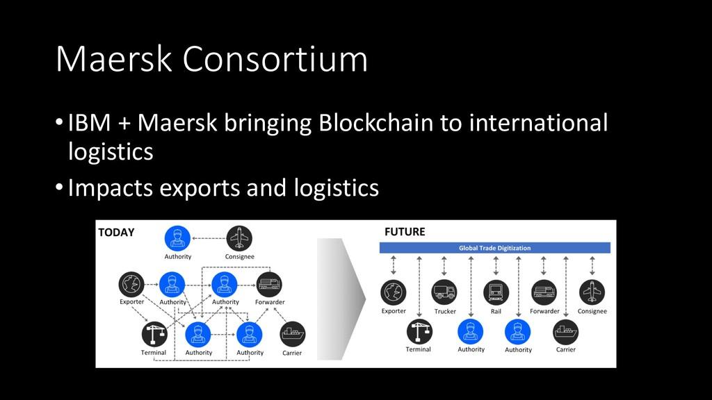 Maersk Consortium •IBM + Maersk bringing Blockc...