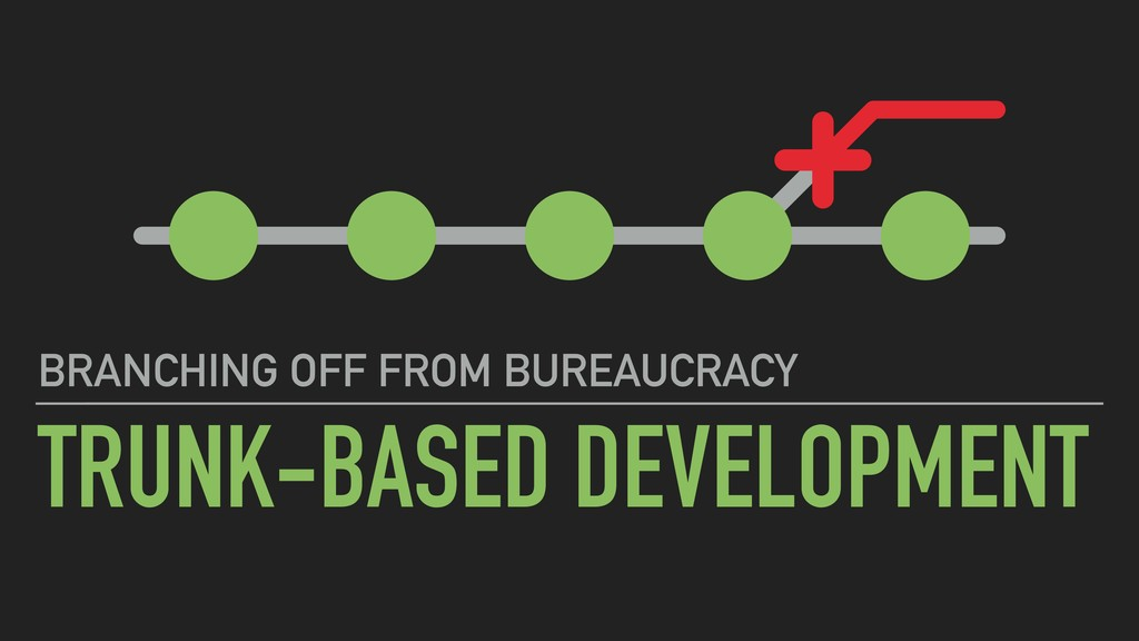 TRUNK-BASED DEVELOPMENT BRANCHING OFF FROM BURE...