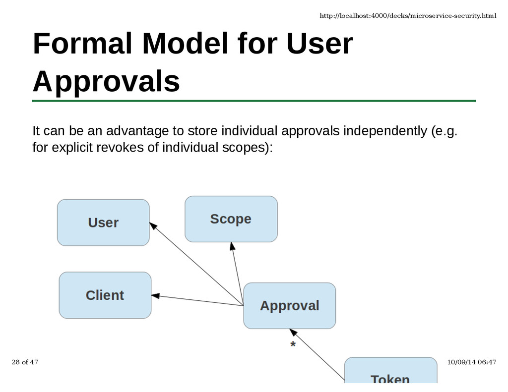 Formal Model for User Approvals It can be an ad...