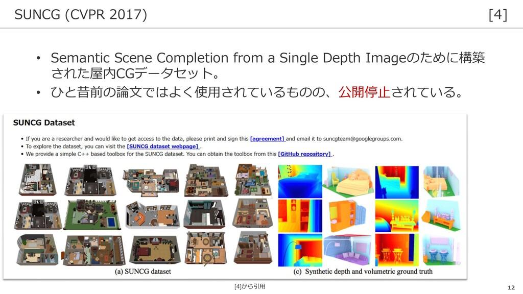 SUNCG (CVPR 2017) [4] 12 • Semantic Scene Compl...