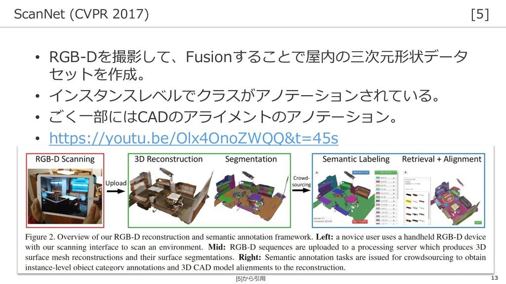 ScanNet (CVPR 2017) [5] 13 • RGB-Dを撮影して、Fusionす...