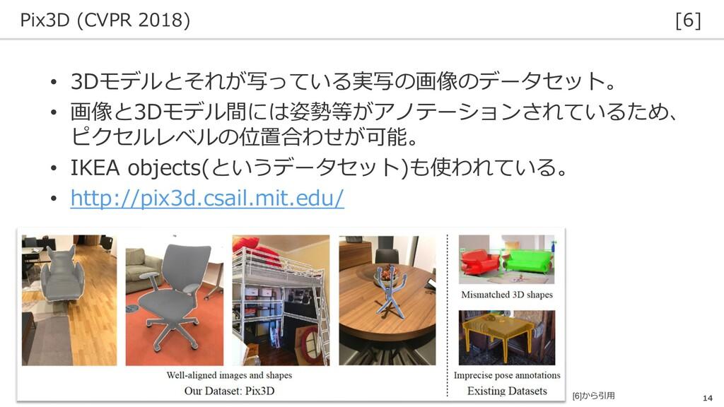 Pix3D (CVPR 2018) [6] 14 • 3Dモデルとそれが写っている実写の画像の...