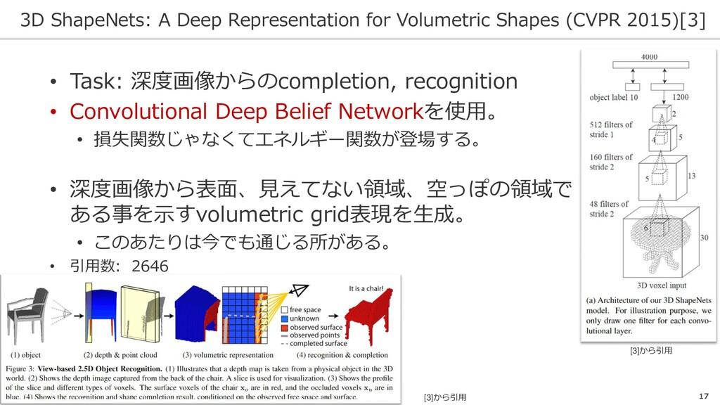 3D ShapeNets: A Deep Representation for Volumet...