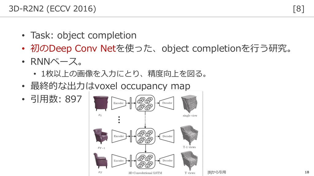 3D-R2N2 (ECCV 2016) [8] 18 • Task: object compl...