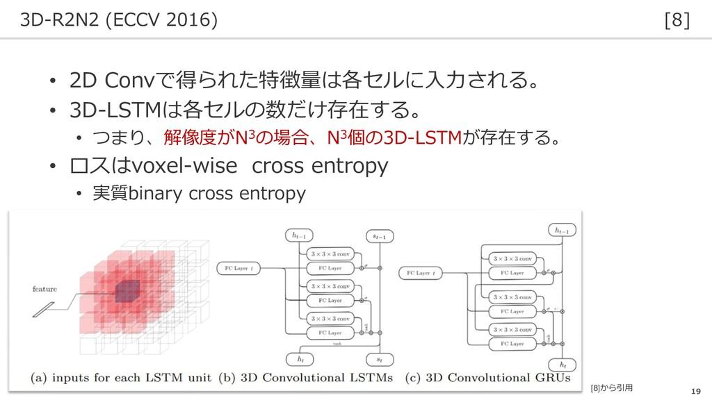 3D-R2N2 (ECCV 2016) [8] 19 • 2D Convで得られた特徴量は各セ...