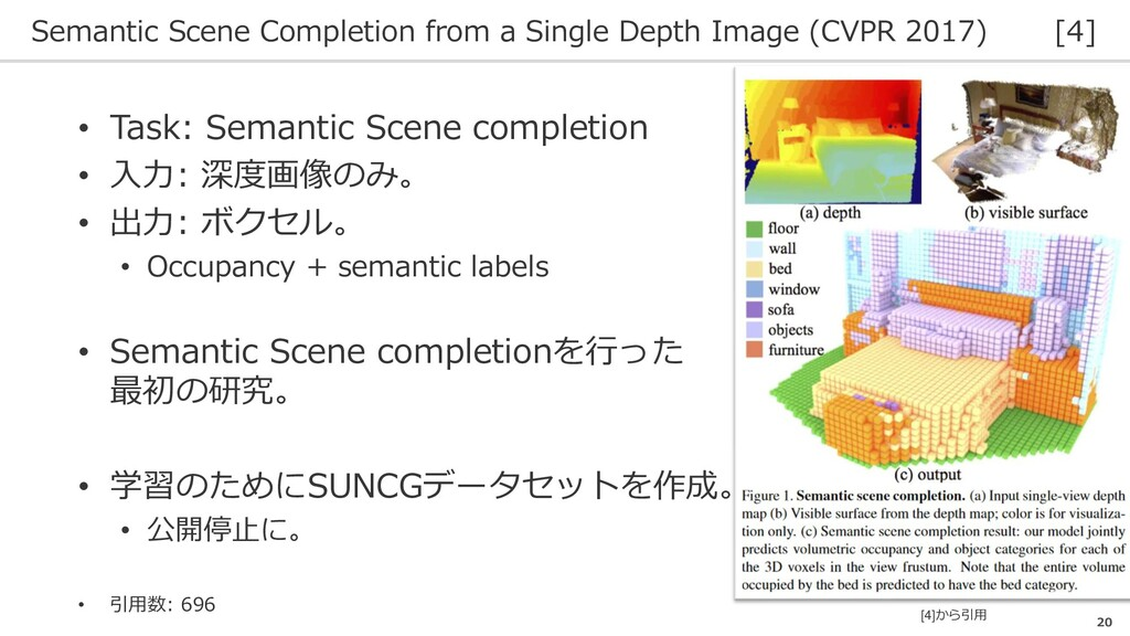 Semantic Scene Completion from a Single Depth I...