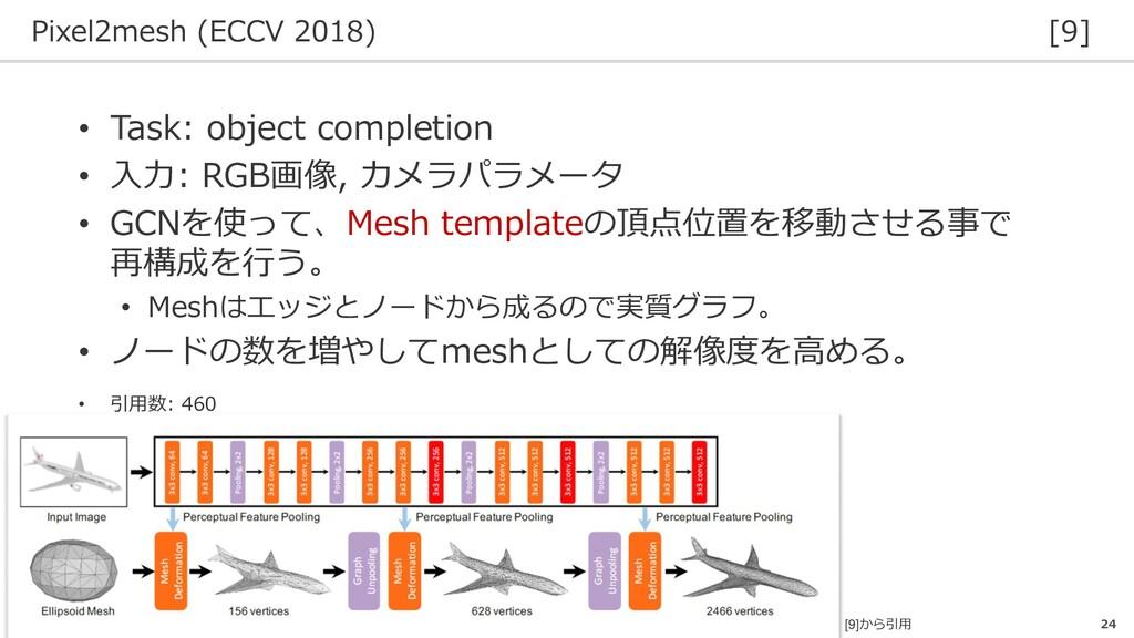 Pixel2mesh (ECCV 2018) [9] 24 • Task: object co...