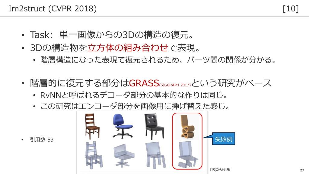 Im2struct (CVPR 2018) [10] 27 • Task: 単一画像からの3D...