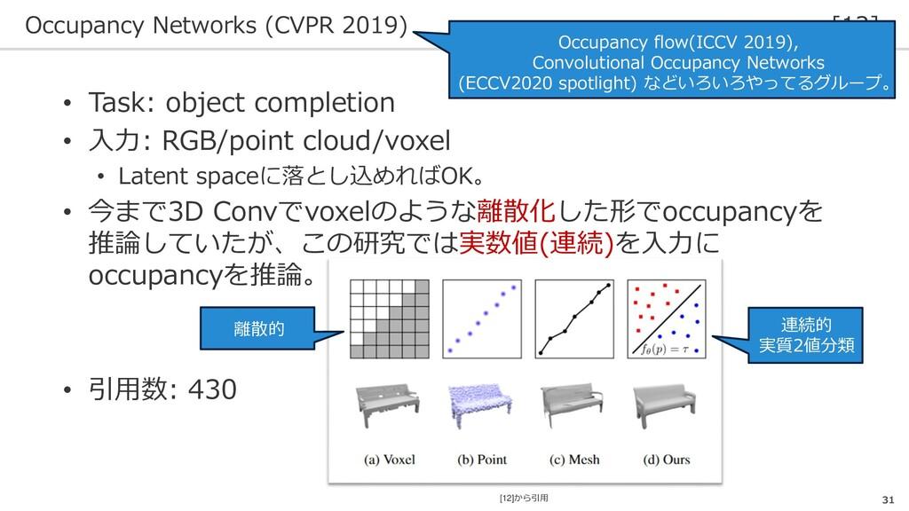 Occupancy Networks (CVPR 2019) [12] 31 • Task: ...